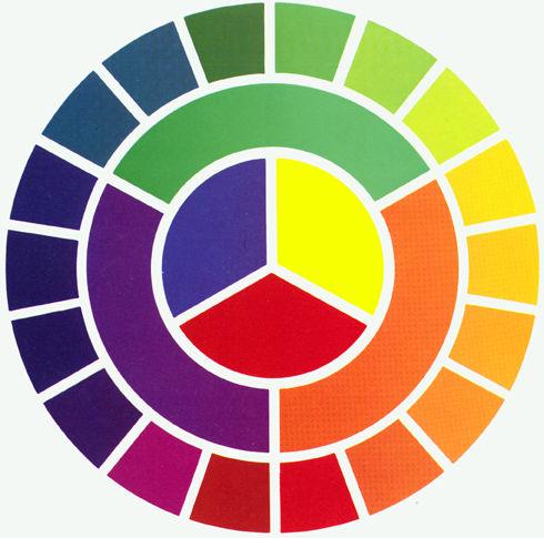 Combinar colores con el CIRCULO CROMATICO | Profesional del color